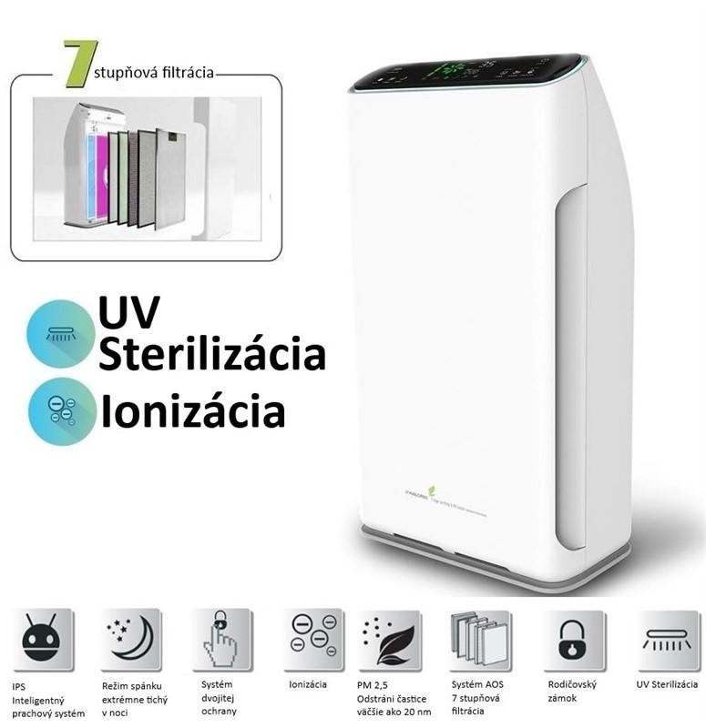 Čistička vzduchu TKG AP 2000 so 7 stupňovou filtráciou UV sterilizáciou a ionizáciou